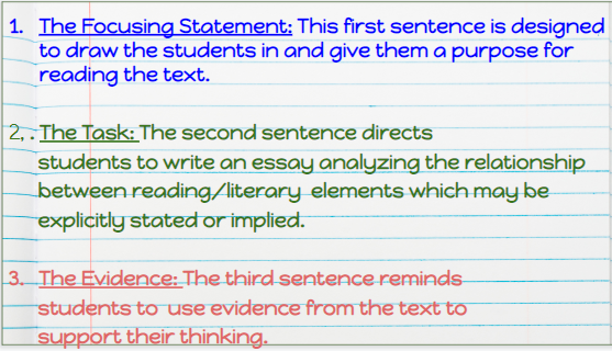 Adopted from the The Anatomy of a Text Dependent Analysis (TDA) Prompt by J. Thompson
